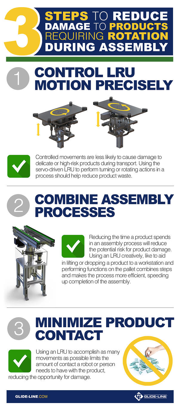 3 Steps to Reduce Damage to Products Requiring Rotation During Assembly