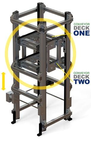 Dual Deck VTU with arrows