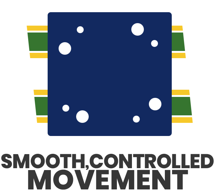 ICON - SMOOTH,CONTROLLED MOVEMENT