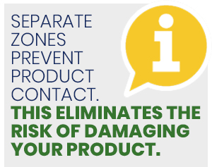 Separate zones prevent product contact. This eliminates the risk of damaging your product.
