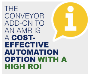 The  conveyor  add-on to  an AMR is  a cost- effective automation option with a high ROI