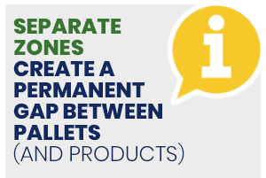separate  zones create a  permanent  gap between Pallets  (and products)