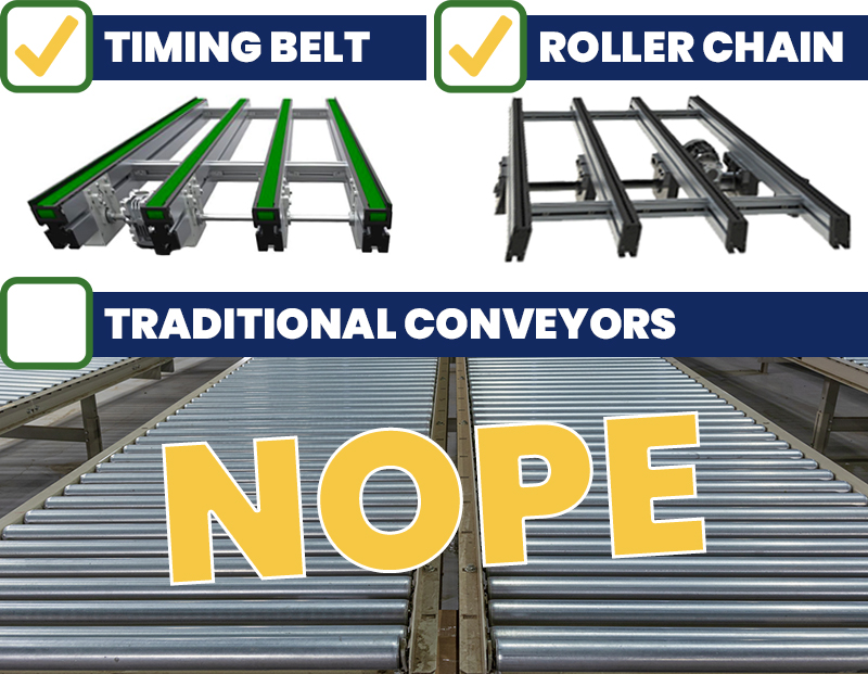 Traditional Conveyors - nope
