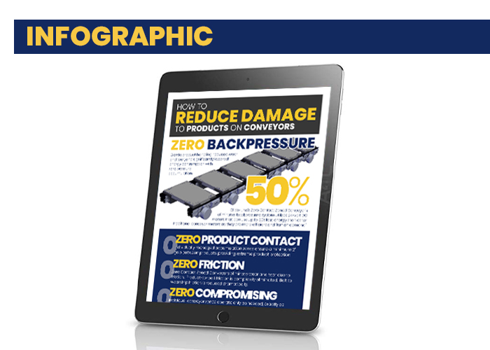 Infographic - How to Reduce Damage ZCZC - CSG